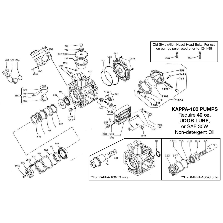Udor kappa 100gr diaphragm pump sprayer depot parts list pooptronica